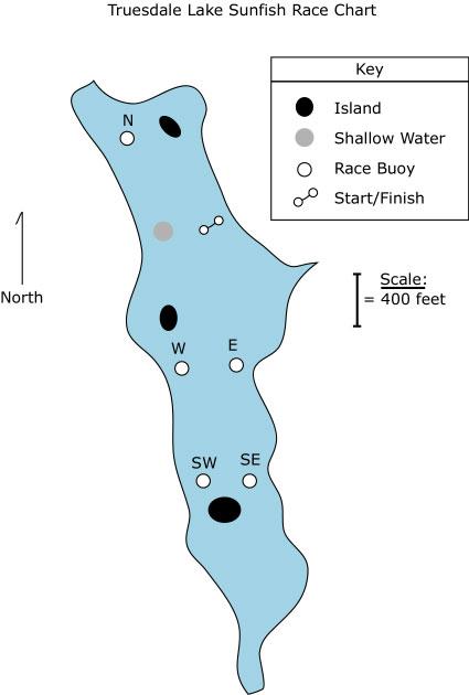 Sailing Race Chart PDF